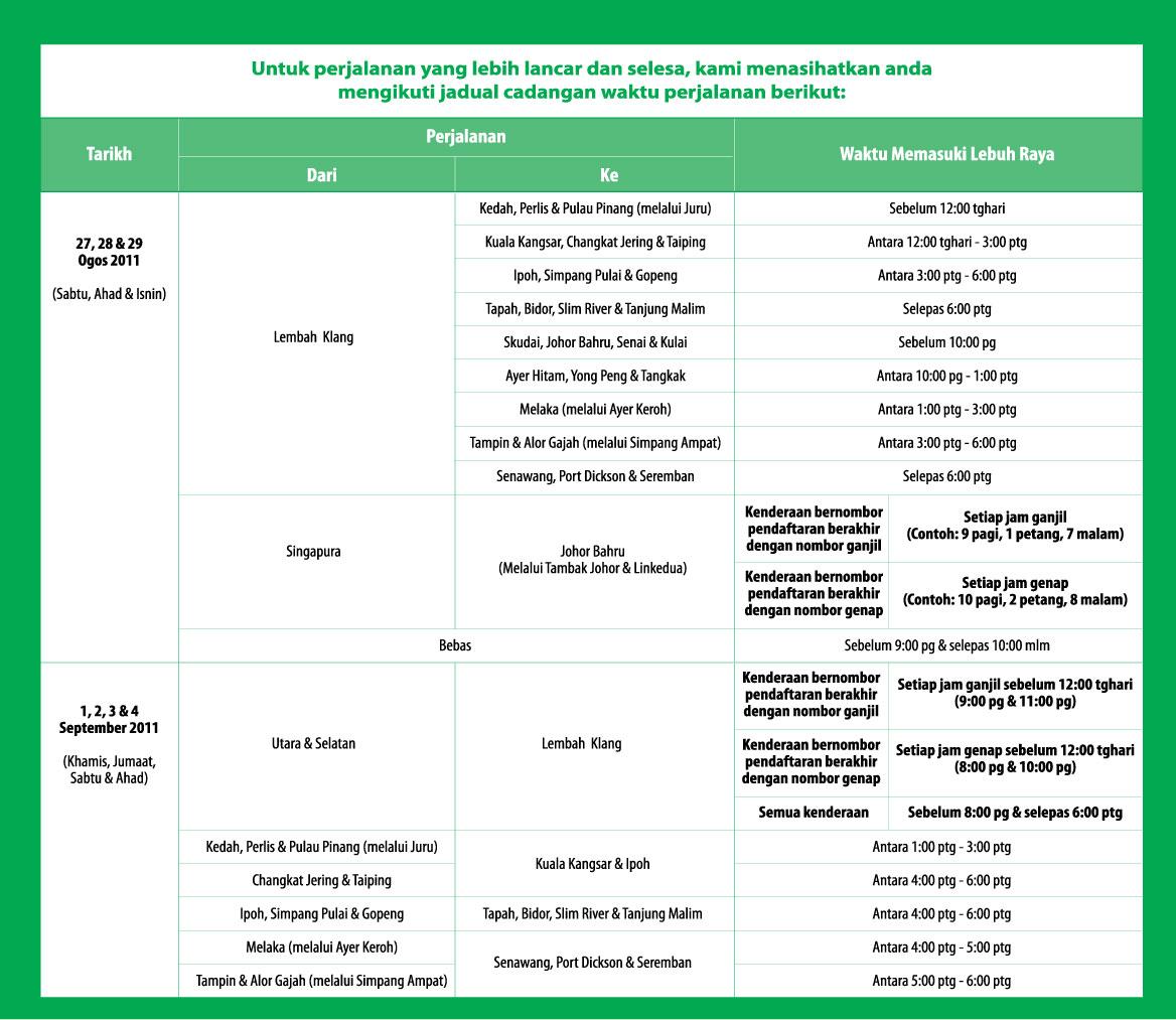 Jadual Cadangan Waktu Perjalanan (TTA)