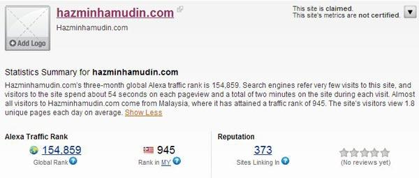 Sasaran Ranking Alexa Dah Tercapai