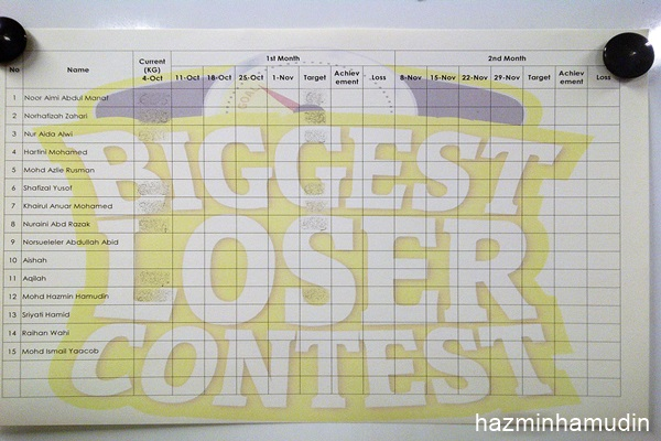 Biggest Loser Contest UKPG