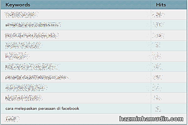 Cara Melepaskan Perasaan Di Facebook