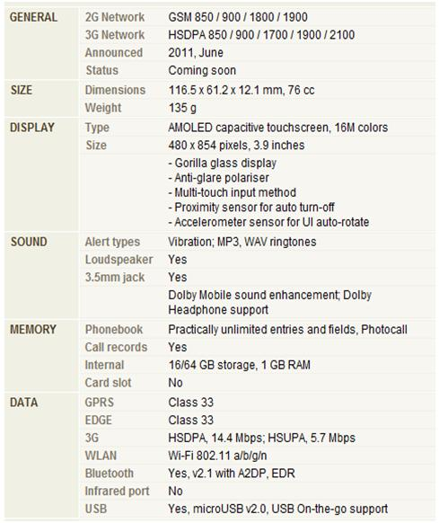 Nokia N9 Spec