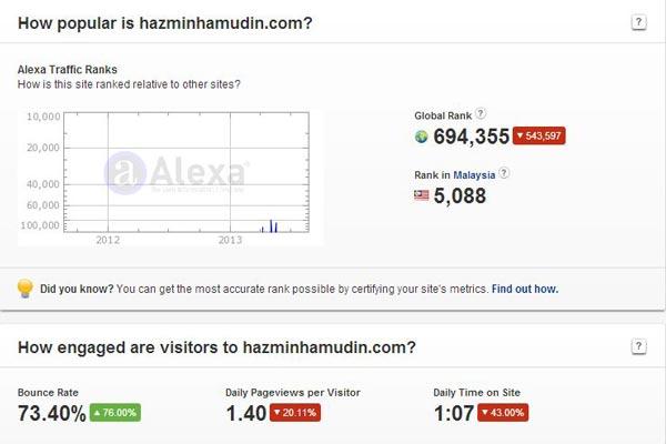 Makin Jahanam Alexa Blog